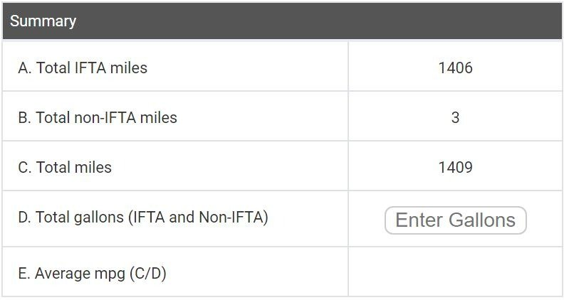 IFTA mileage reporting | Quartix